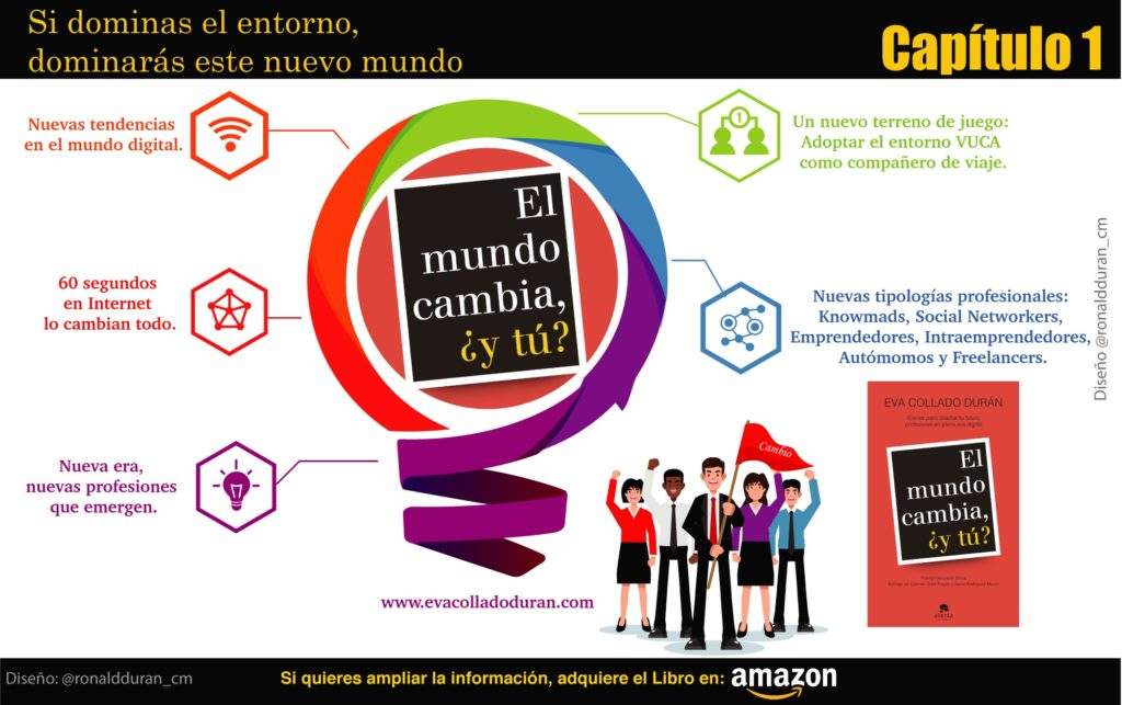 El mundo cambia ¿Y tú?_evacolladoduran.com